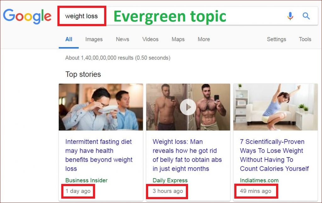 Evergreen topic for SEO Link Building