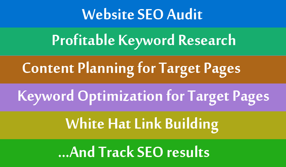 Casino SEO Plan