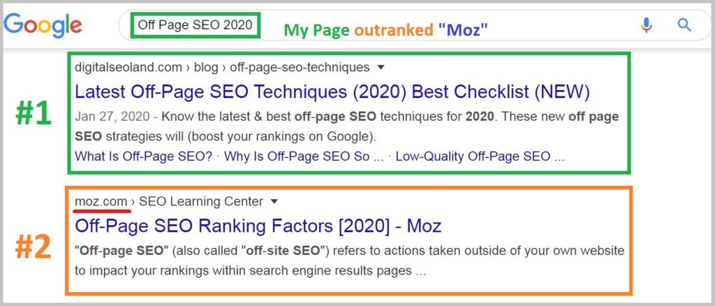 Off Page SEO 2020